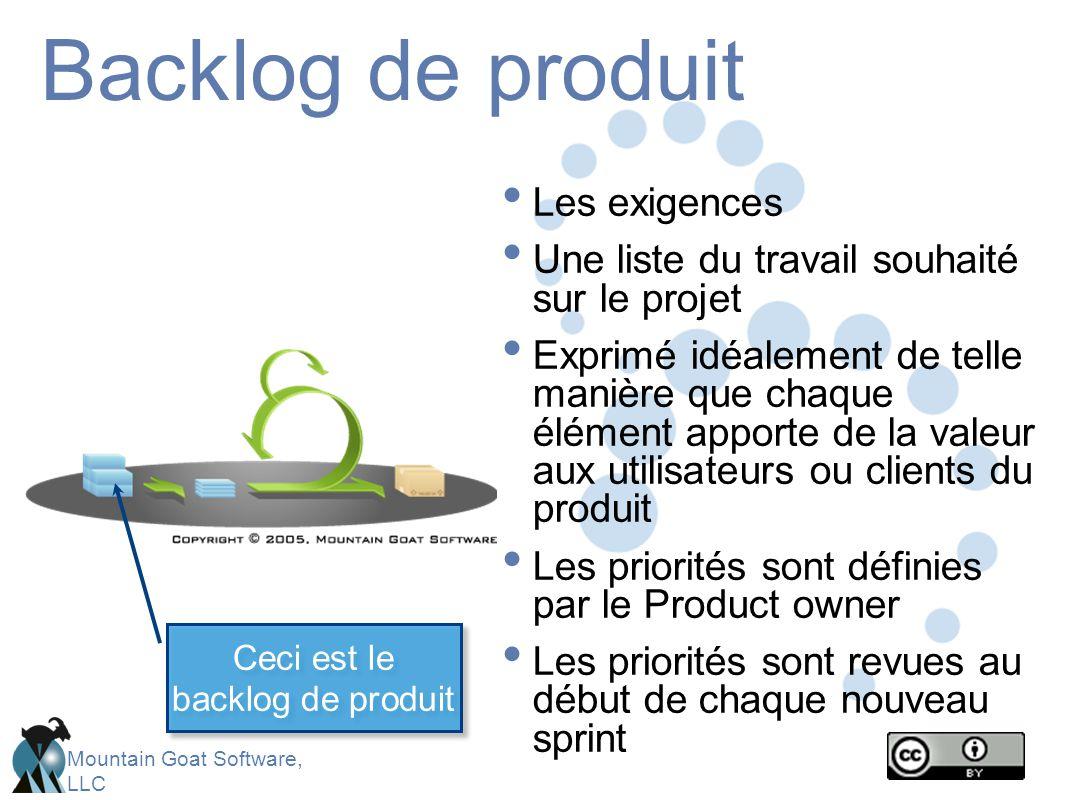 Mountain Goat Software, LLC Backlog de produit Les exigences Une liste du travail souhaité sur le projet Exprimé idéalement de telle manière que chaque élément apporte de la valeur aux utilisateurs ou clients du produit Les priorités sont définies par le Product owner Les priorités sont revues au début de chaque nouveau sprint Ceci est le backlog de produit