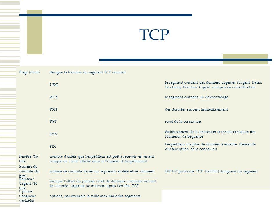 TCP Flags (6bits)désigne la fonction du segment TCP courant URG le segment contient des données urgentes (Urgent Data). Le champ Pointeur Urgent sera