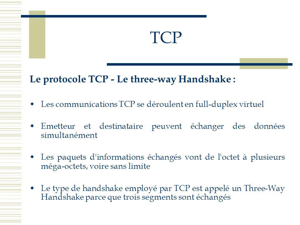 TCP Le protocole TCP - Le three-way Handshake :  Les communications TCP se déroulent en full-duplex virtuel  Emetteur et destinataire peuvent échang