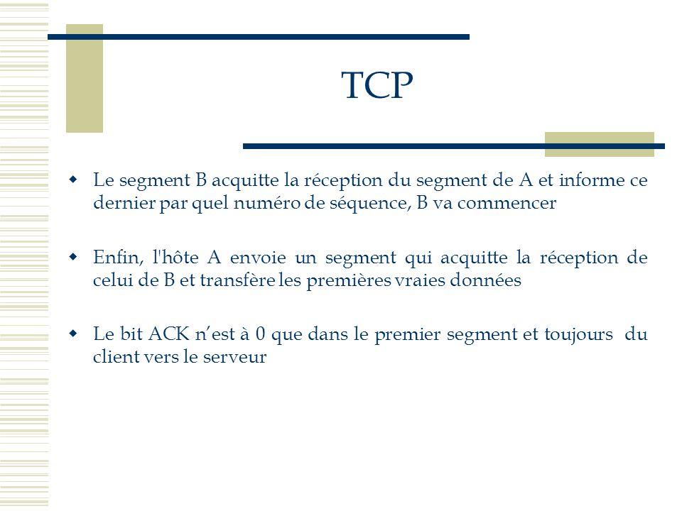 TCP  Le segment B acquitte la réception du segment de A et informe ce dernier par quel numéro de séquence, B va commencer  Enfin, l'hôte A envoie un