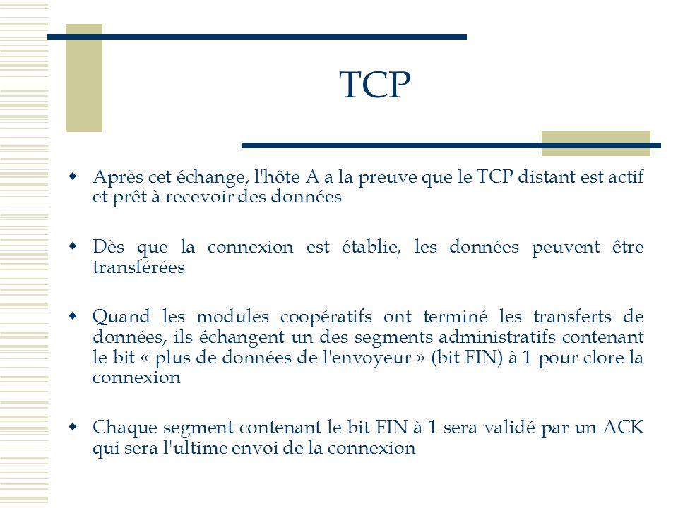 TCP  Après cet échange, l'hôte A a la preuve que le TCP distant est actif et prêt à recevoir des données  Dès que la connexion est établie, les donn