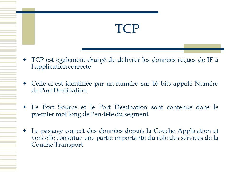 TCP  TCP est également chargé de délivrer les données reçues de IP à l'application correcte  Celle-ci est identifiée par un numéro sur 16 bits appel