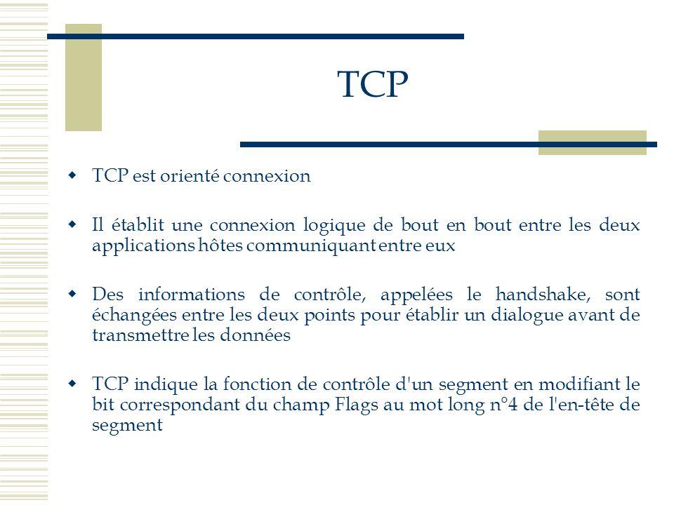TCP  TCP est orienté connexion  Il établit une connexion logique de bout en bout entre les deux applications hôtes communiquant entre eux  Des info