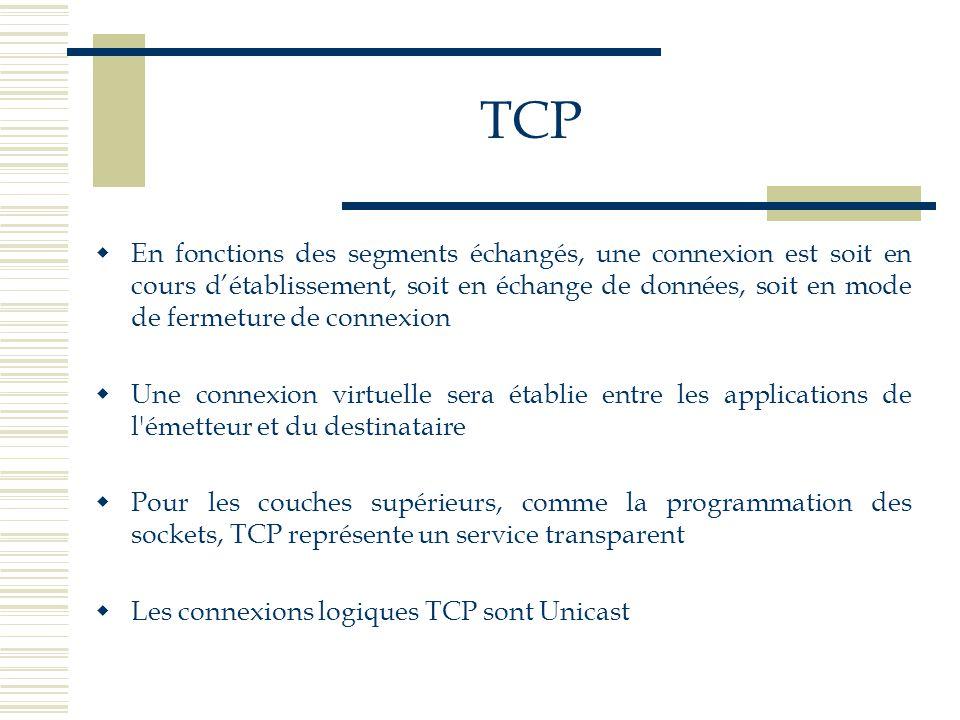 TCP  En fonctions des segments échangés, une connexion est soit en cours d'établissement, soit en échange de données, soit en mode de fermeture de co