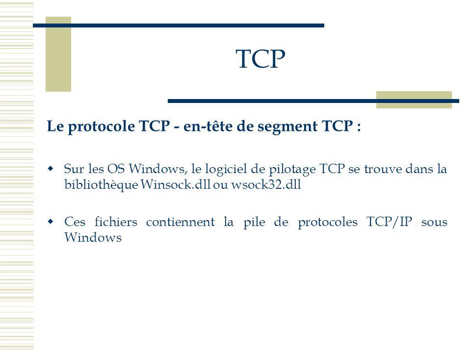 TCP Le protocole TCP - en-tête de segment TCP :  Sur les OS Windows, le logiciel de pilotage TCP se trouve dans la bibliothèque Winsock.dll ou wsock3