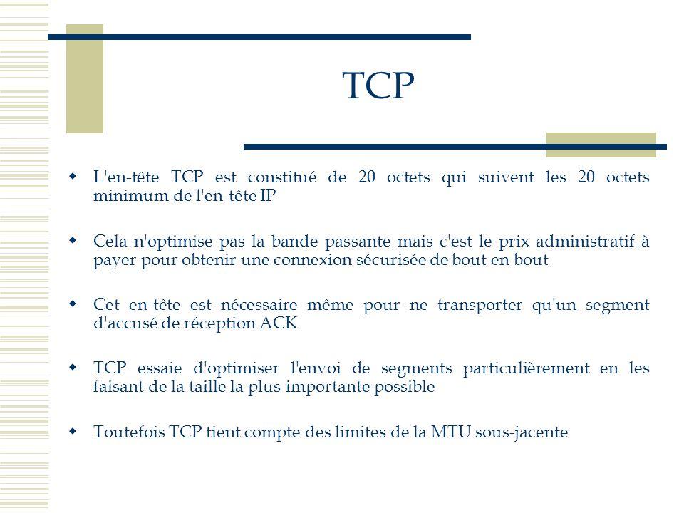 TCP  L'en-tête TCP est constitué de 20 octets qui suivent les 20 octets minimum de l'en-tête IP  Cela n'optimise pas la bande passante mais c'est le