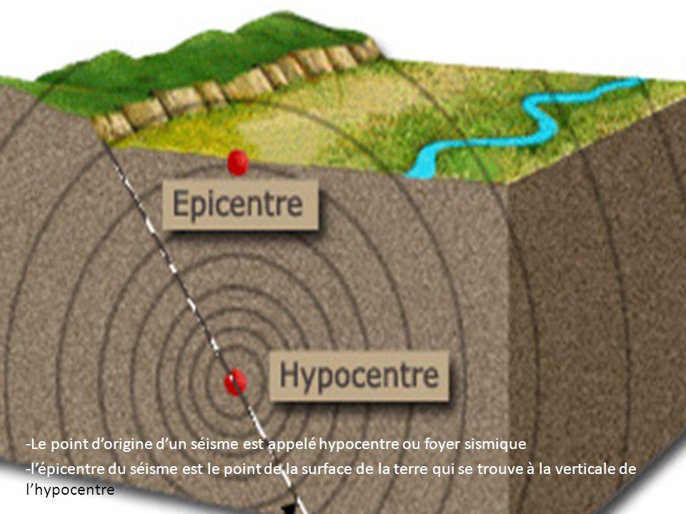-Le point d'origine d'un séisme est appelé hypocentre ou foyer sismique -l'épicentre du séisme est le point de la surface de la terre qui se trouve à
