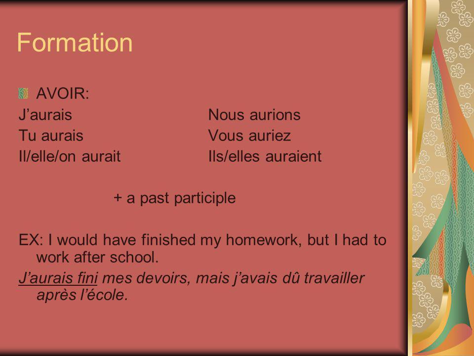 Formation, cont'd ETRE: J'seraisNous serions Tu seraisVous seriez Il/elle/on seraitIls/elles seraient + a past participle EX: She would have gone out with him if he hadn't stood her up.