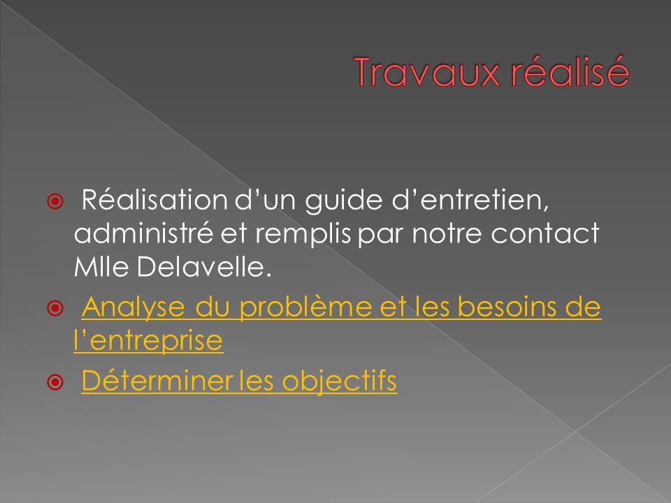  Réalisation d'un guide d'entretien, administré et remplis par notre contact Mlle Delavelle.  Analyse du problème et les besoins de l'entrepriseAnal