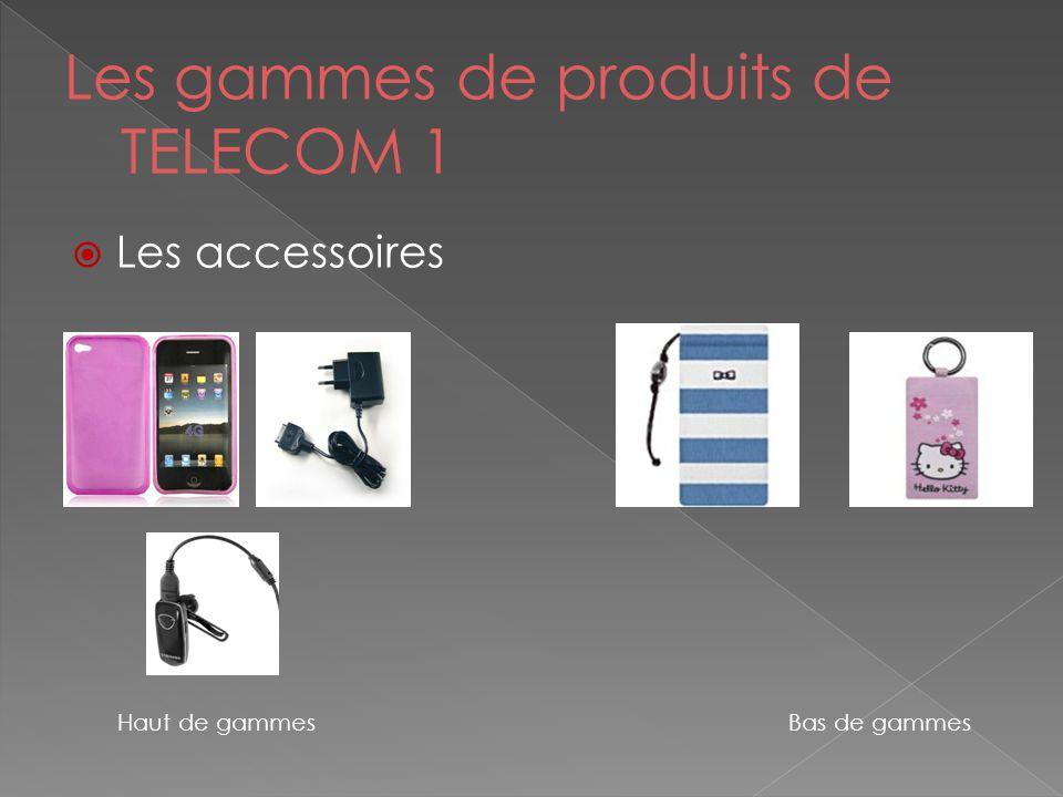 Les gammes de produits de TELECOM 1  Les accessoires Haut de gammes Bas de gammes