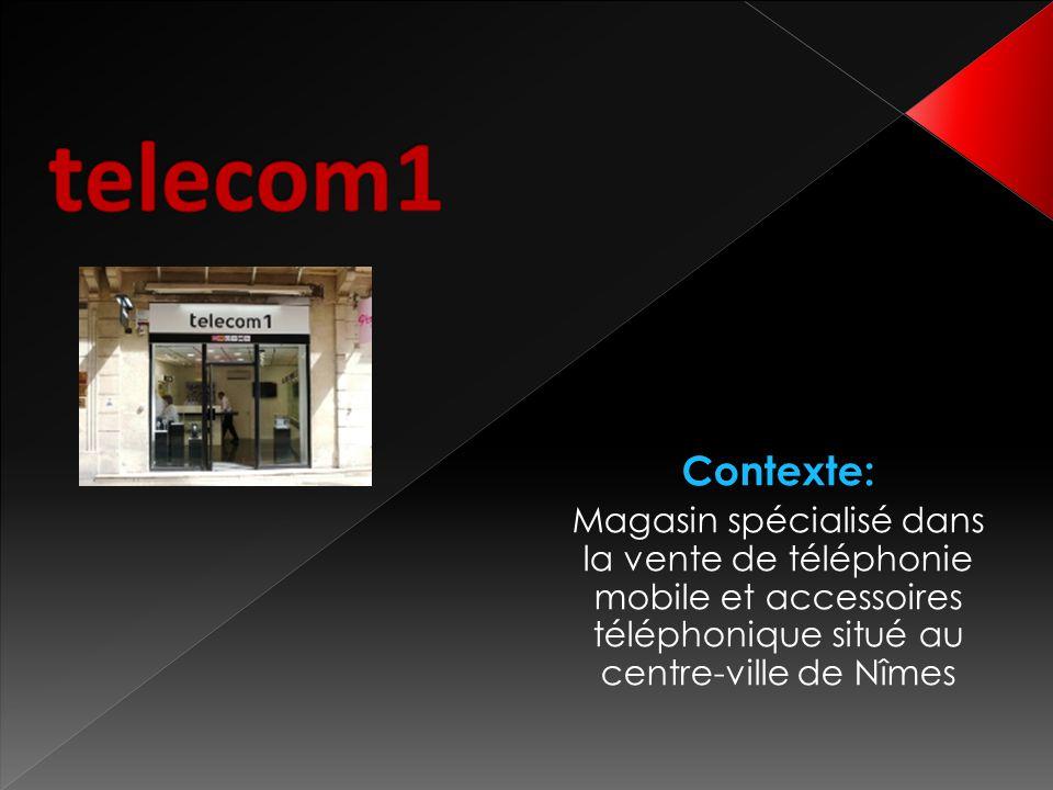 Contexte: Magasin spécialisé dans la vente de téléphonie mobile et accessoires téléphonique situé au centre-ville de Nîmes