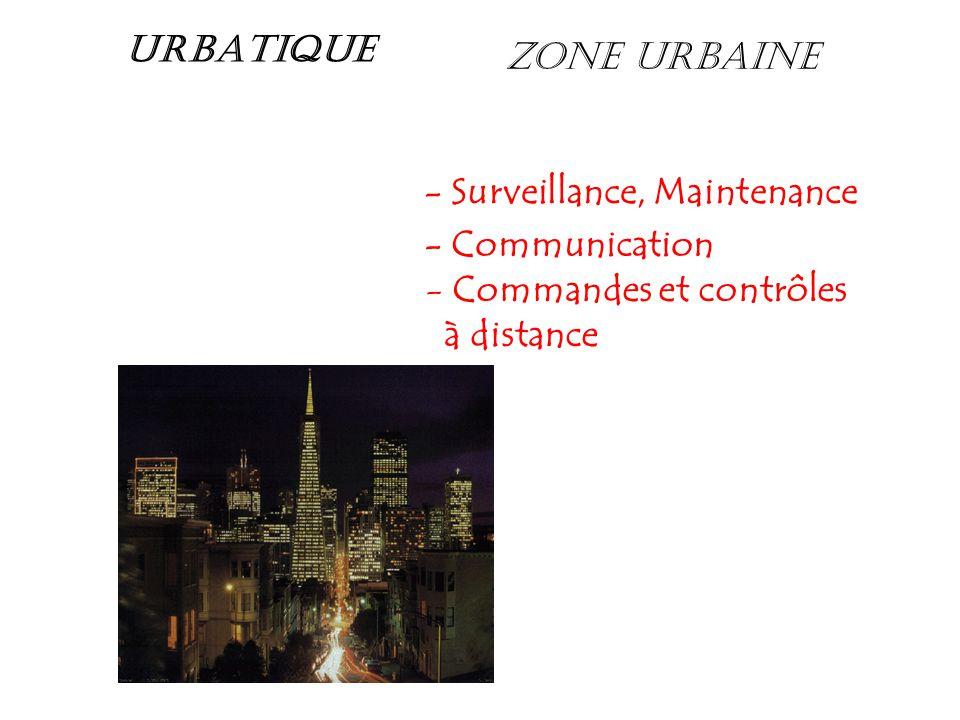 - Surveillance, Maintenance - Communication - Commandes et contrôles à distance URBATIQUE ZONE URBAINE