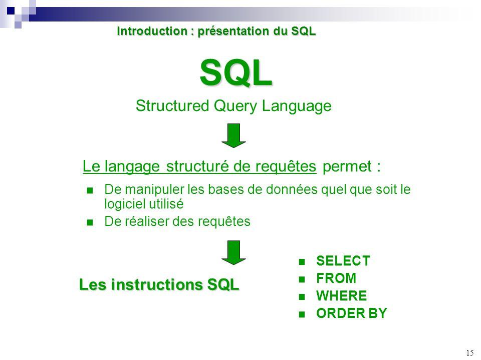 Introduction : présentation du SQL 15 SQL Structured Query Language Le langage structuré de requêtes permet : De manipuler les bases de données quel que soit le logiciel utilisé De réaliser des requêtes Les instructions SQL SELECT FROM WHERE ORDER BY