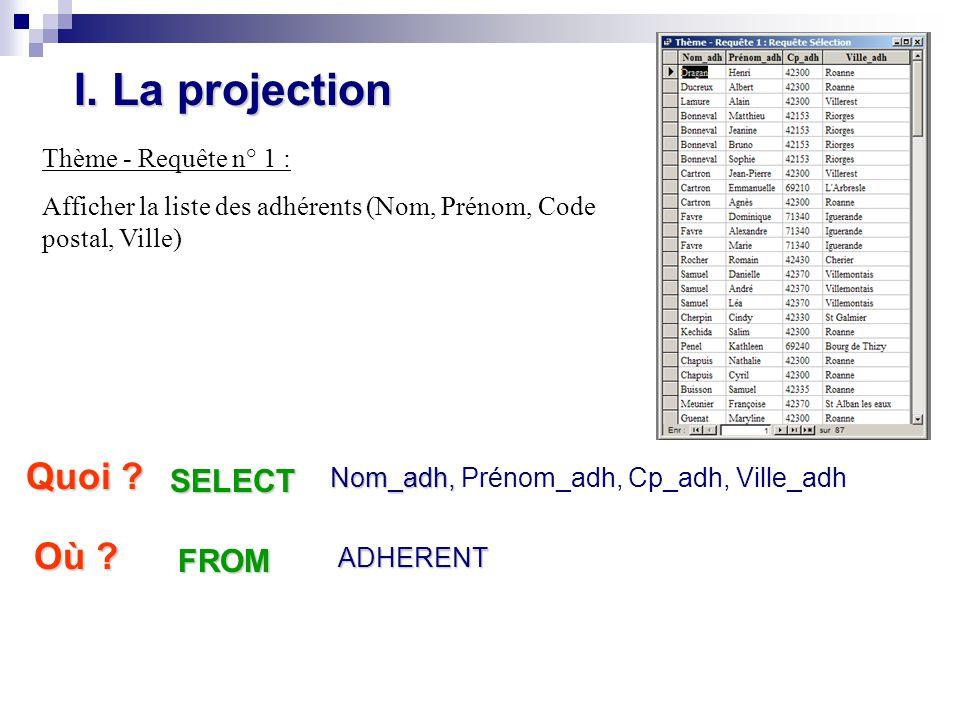 I. La projection Thème - Requête n° 1 : Afficher la liste des adhérents (Nom, Prénom, Code postal, Ville) Quoi ? Nom_adh, Nom_adh, Prénom_adh, Cp_adh,