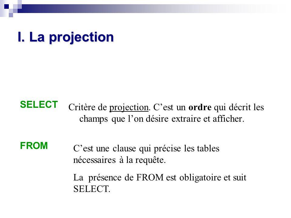 SELECT FROM I. La projection Critère de projection. C'est un ordre qui décrit les champs que l'on désire extraire et afficher. C'est une clause qui pr