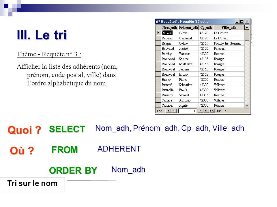 III. Le tri Thème - Requête n° 3 : Afficher la liste des adhérents (nom, prénom, code postal, ville) dans l'ordre alphabétique du nom. Quoi ? Nom_adh,