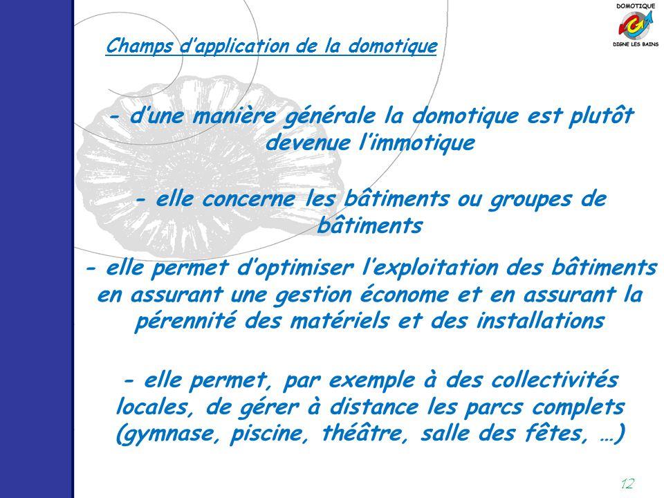 12 Champs d'application de la domotique - d'une manière générale la domotique est plutôt devenue l'immotique - elle concerne les bâtiments ou groupes