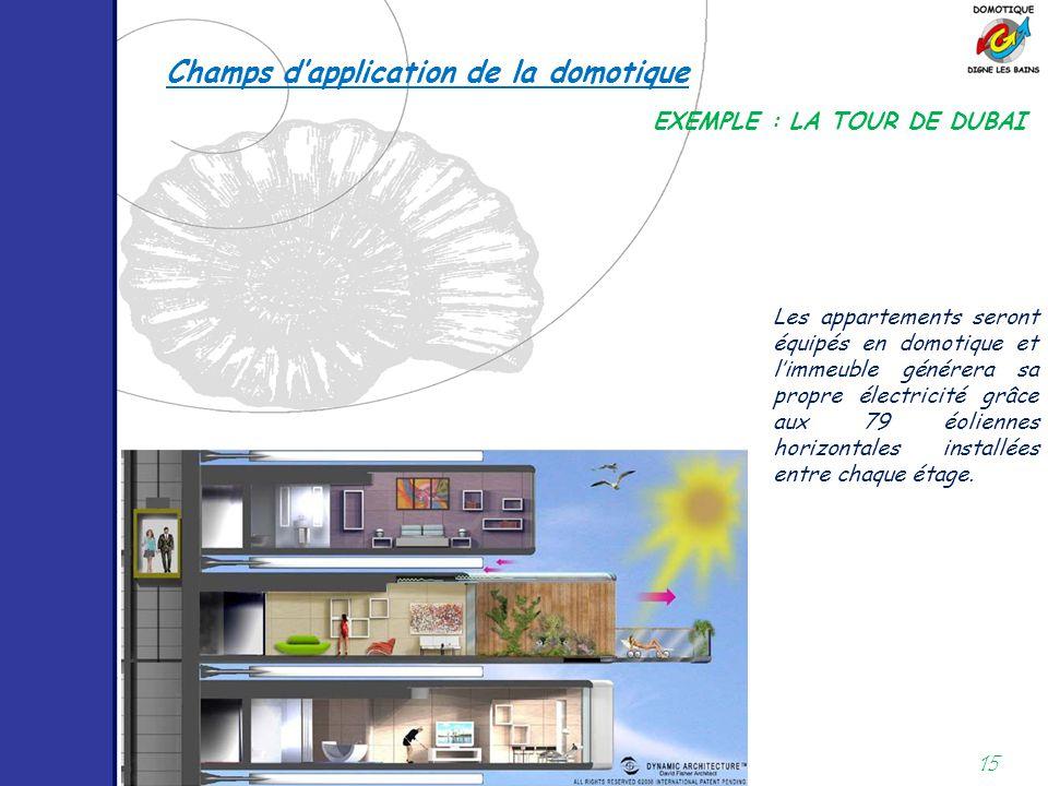 15 Les appartements seront équipés en domotique et l'immeuble générera sa propre électricité grâce aux 79 éoliennes horizontales installées entre chaq