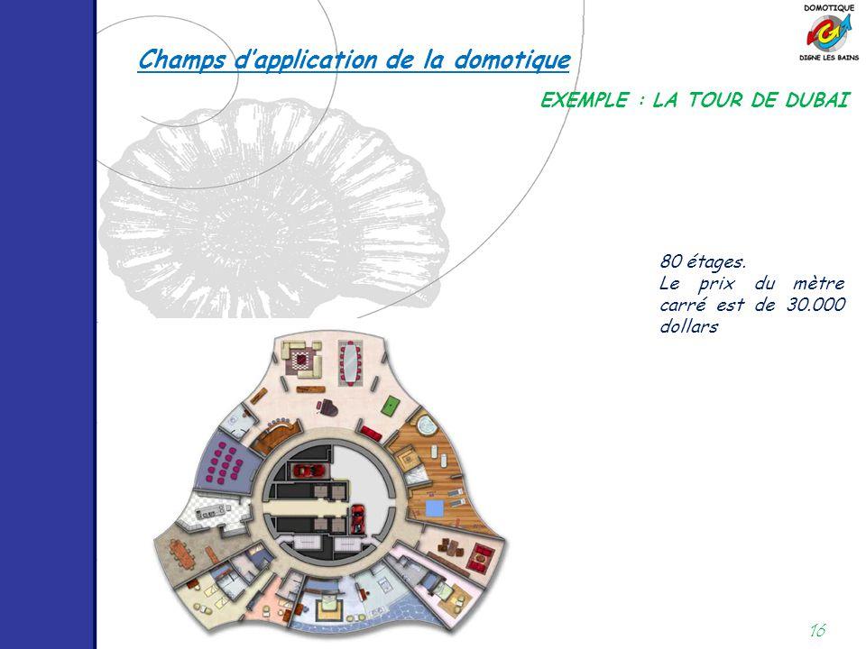 16 80 étages. Le prix du mètre carré est de 30.000 dollars EXEMPLE : LA TOUR DE DUBAI Champs d'application de la domotique