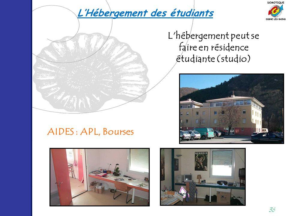 36 L'hébergement peut se faire en résidence étudiante (studio) AIDES : APL, Bourses L'Hébergement des étudiants