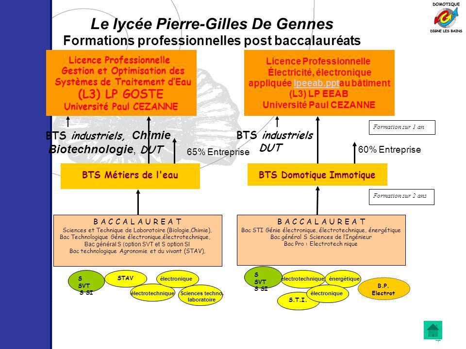 4 BTS Domotique Immotique BTS Métiers de l'eau Le lycée Pierre-Gilles De Gennes Formations professionnelles post baccalauréats B A C C A L A U R E A T