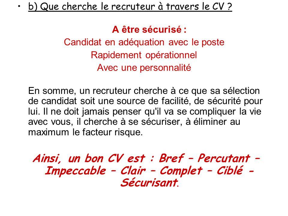 b) Que cherche le recruteur à travers le CV ? A être sécurisé : Candidat en adéquation avec le poste Rapidement opérationnel Avec une personnalité En