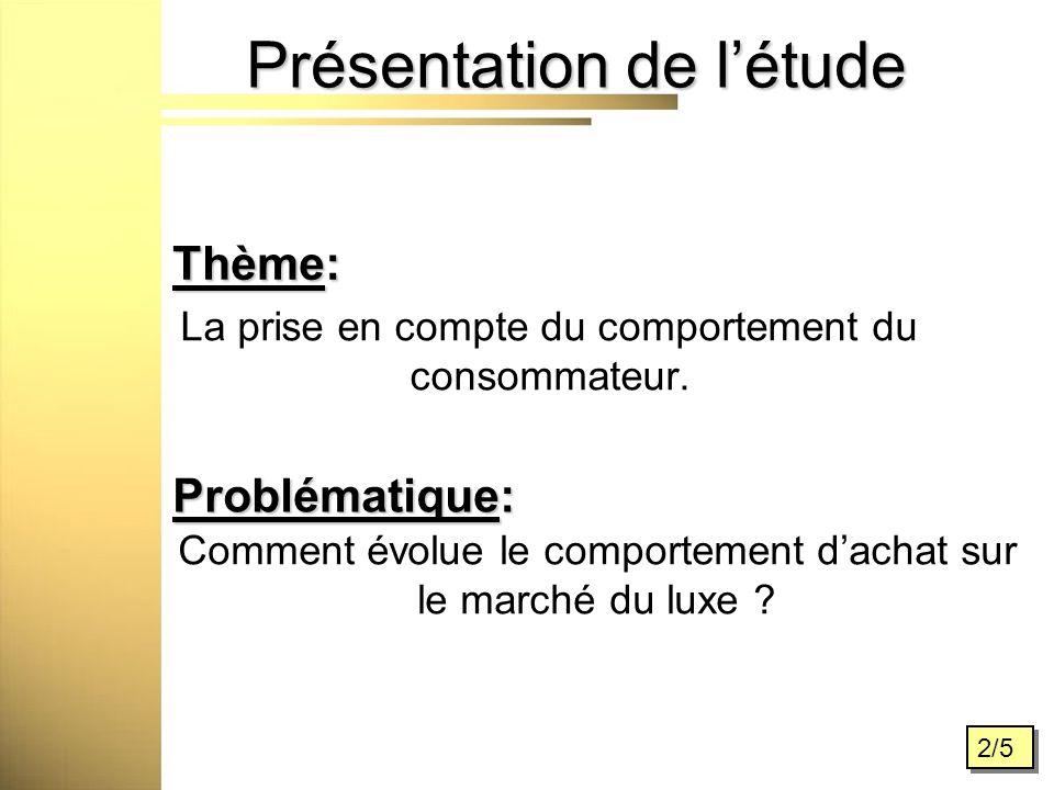 Présentation de l'étude Thème: La prise en compte du comportement du consommateur.