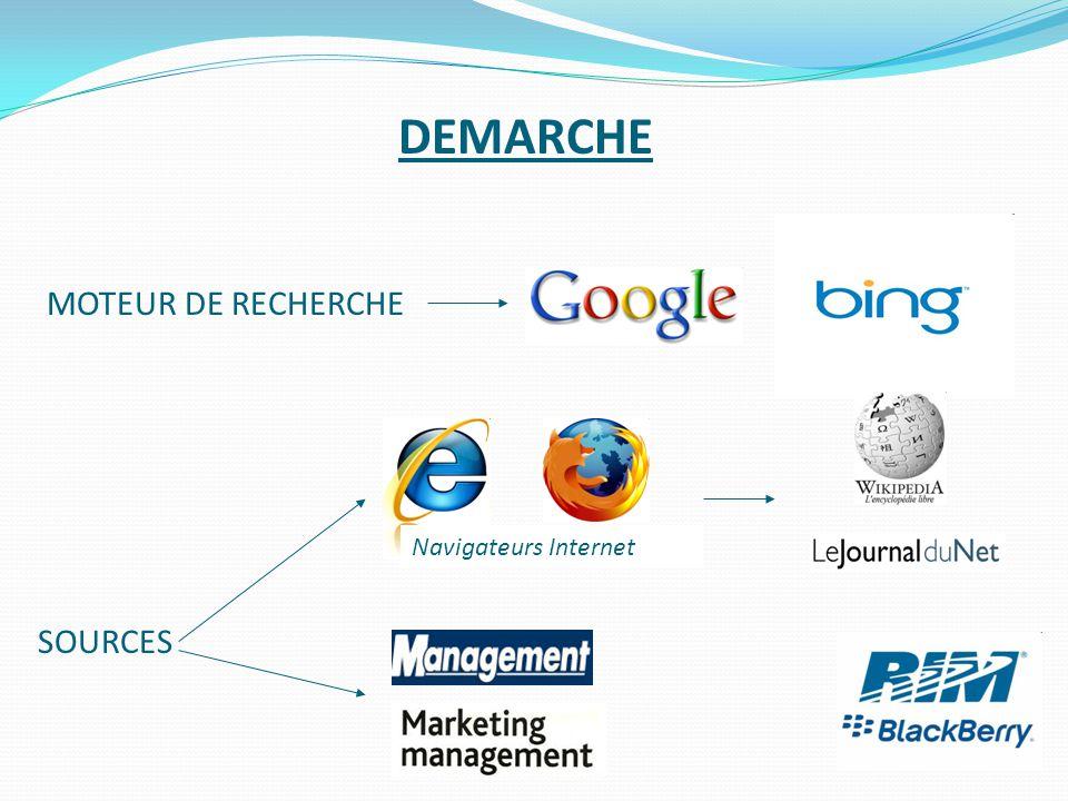 DEMARCHE MOTEUR DE RECHERCHE SOURCES Navigateurs Internet