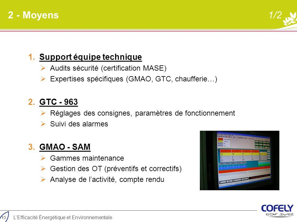 13 L'Efficacité Énergétique et Environnementale 2 - Moyens1/2 1.Support équipe technique  Audits sécurité (certification MASE)  Expertises spécifiqu