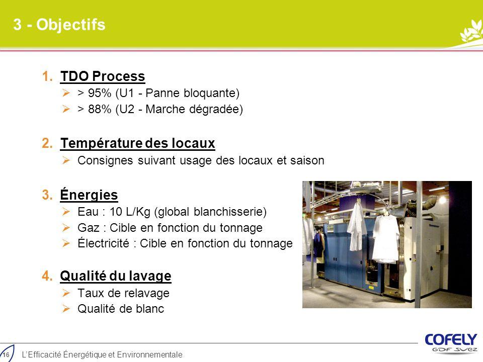 16 L'Efficacité Énergétique et Environnementale 3 - Objectifs 1.TDO Process  > 95% (U1 - Panne bloquante)  > 88% (U2 - Marche dégradée) 2.Températur