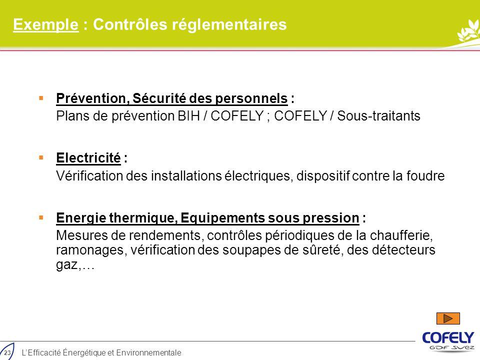 23 L'Efficacité Énergétique et Environnementale Exemple : Contrôles réglementaires  Prévention, Sécurité des personnels : Plans de prévention BIH / C