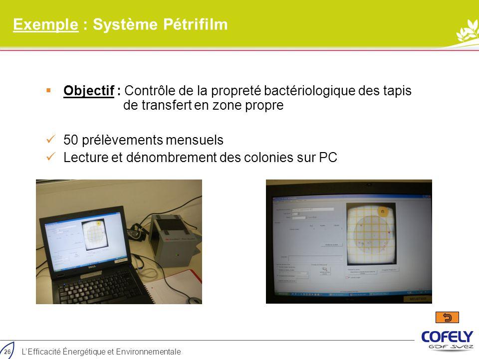 26 L'Efficacité Énergétique et Environnementale Exemple : Système Pétrifilm  Objectif : Contrôle de la propreté bactériologique des tapis de transfer
