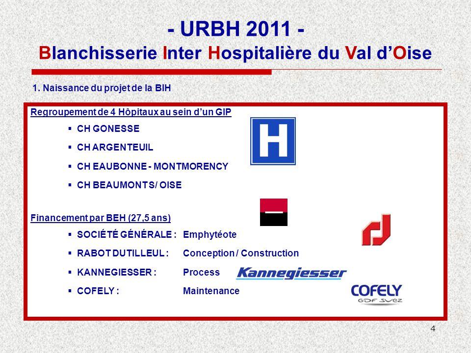 5 FICHE TECHNIQUE Production : de 13,5 à 16 tonnes par jour Postes de travail : 45 Equivalents temps plein : 63 ETP dont production : 57 ETP Budget annuel de fonctionnement : 6 600 000 € Budget linge démarrage en 2009 : 850 000 € en 2010 : 400 000 € en 2011 : 495 000 € Coût total du projet : 17 M€ - URBH 2011 - Blanchisserie Inter Hospitalière du Val d'Oise 2.
