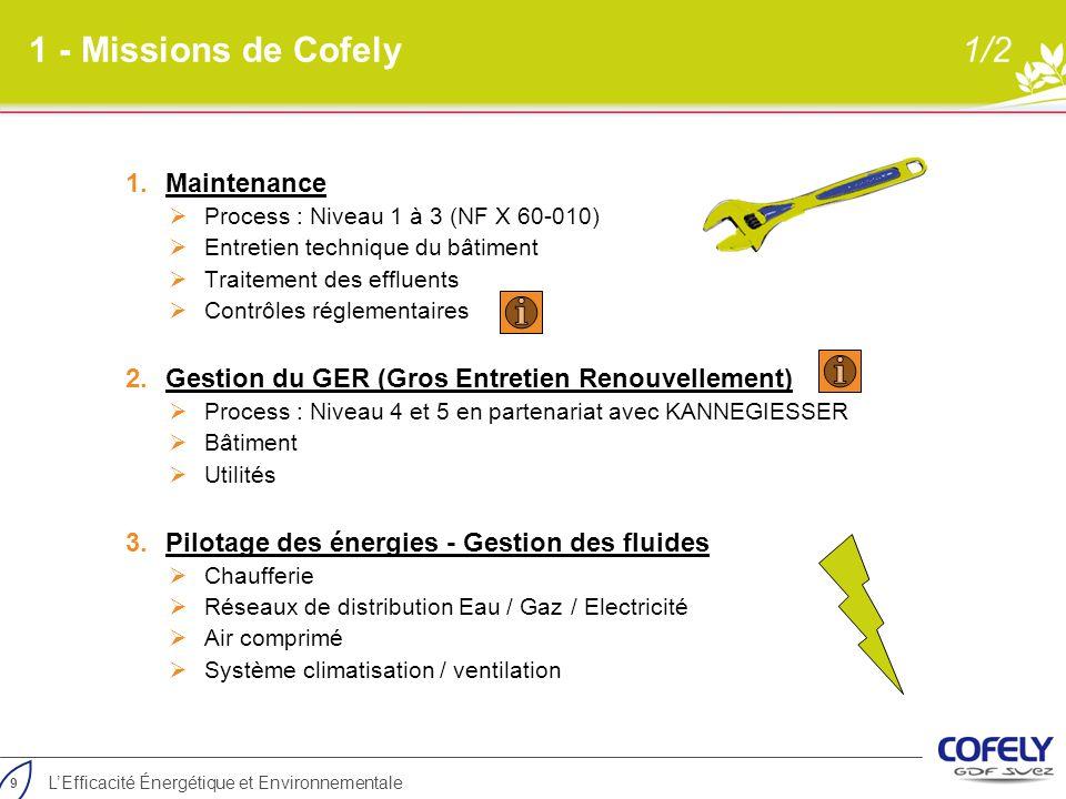 9 L'Efficacité Énergétique et Environnementale 1 - Missions de Cofely1/2 1.Maintenance  Process : Niveau 1 à 3 (NF X 60-010)  Entretien technique du