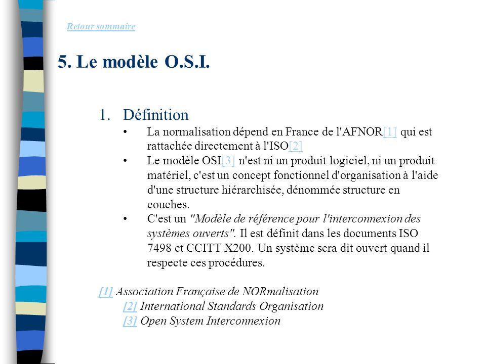 5. Le modèle O.S.I. 1.Définition La normalisation dépend en France de l'AFNOR[1] qui est rattachée directement à l'ISO[2][1][2] Le modèle OSI[3] n'est