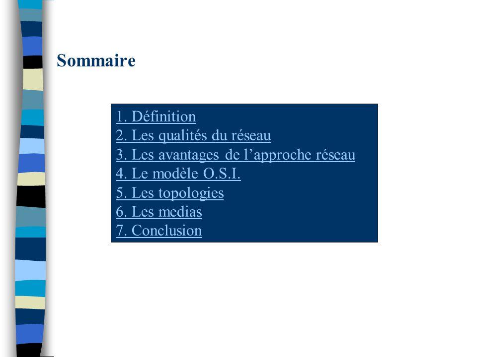 Sommaire 1. Définition 2. Les qualités du réseau 3. Les avantages de l'approche réseau 4. Le modèle O.S.I. 5. Les topologies 6. Les medias 7. Conclusi