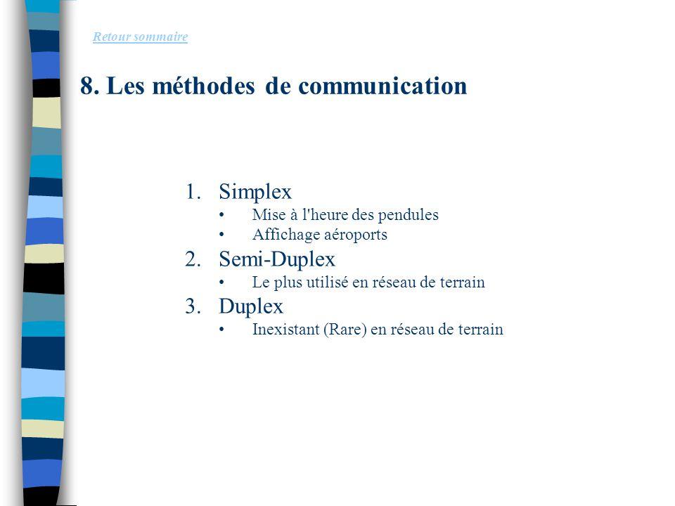 8. Les méthodes de communication 1.Simplex Mise à l'heure des pendules Affichage aéroports 2.Semi-Duplex Le plus utilisé en réseau de terrain 3.Duplex