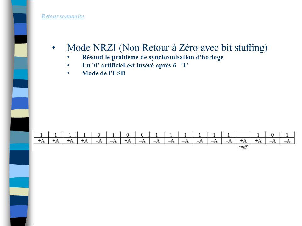 Mode NRZI (Non Retour à Zéro avec bit stuffing) Résoud le problème de synchronisation d'horloge Un '0' artificiel est inséré après 6 '1' Mode de l'USB