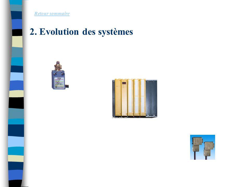 2. Evolution des systèmes Retour sommaire