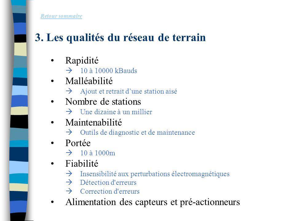 3. Les qualités du réseau de terrain Retour sommaire Rapidité  10 à 10000 kBauds Malléabilité  Ajout et retrait d'une station aisé Nombre de station