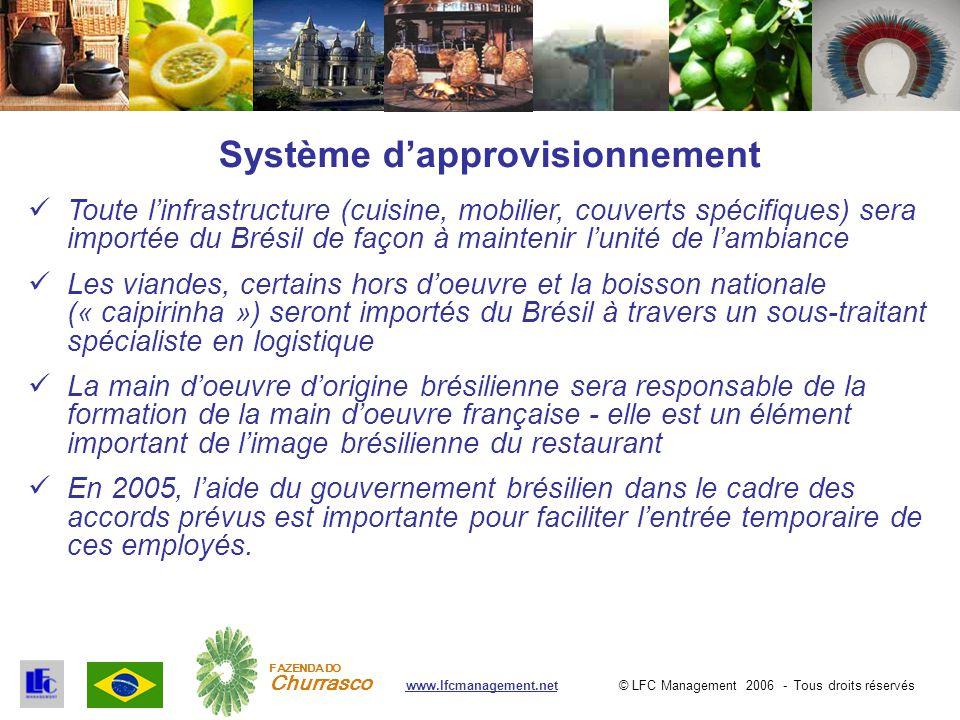 © LFC Management 2006 - Tous droits réservéswww.lfcmanagement.net FAZENDA DO Churrasco Système d'approvisionnement Toute l'infrastructure (cuisine, mo
