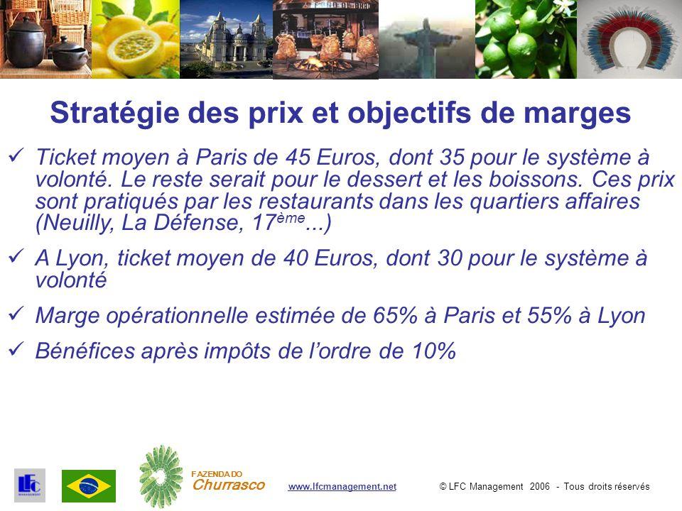 © LFC Management 2006 - Tous droits réservéswww.lfcmanagement.net FAZENDA DO Churrasco Stratégie des prix et objectifs de marges Ticket moyen à Paris