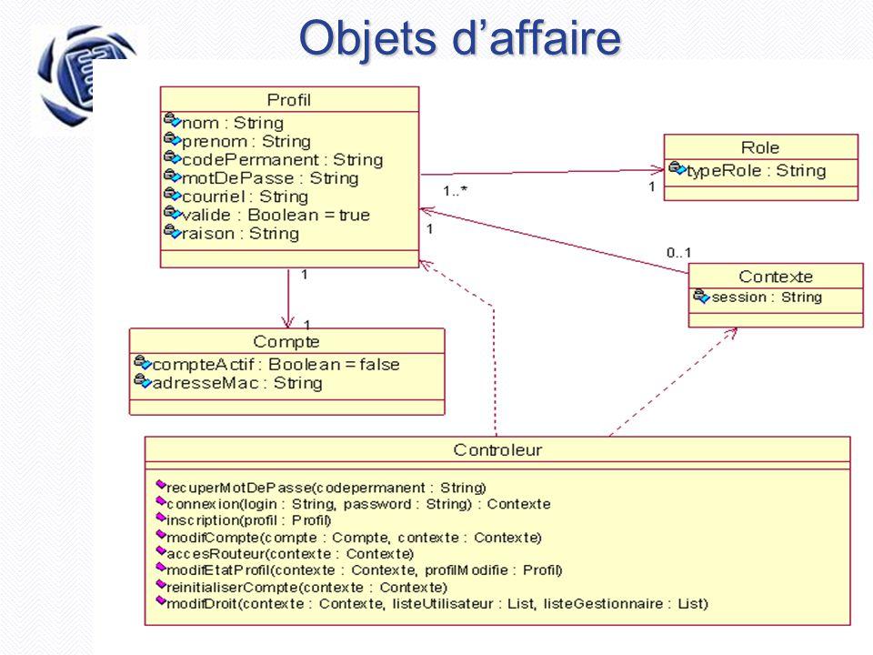 Projet AGEEI - Document de vision Objets d'affaire