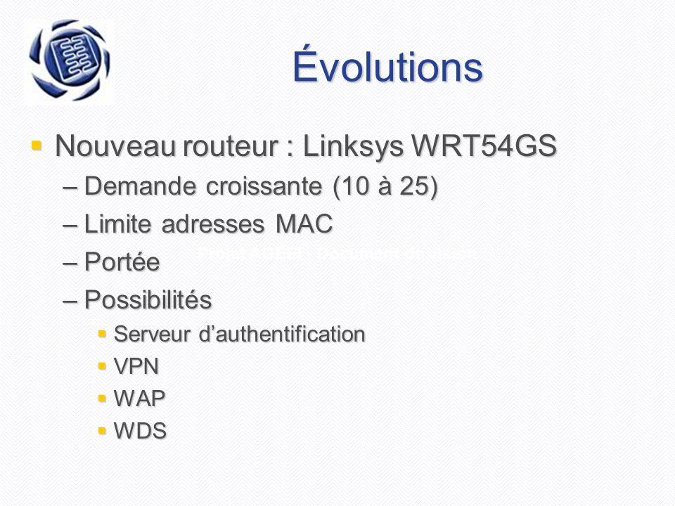 Projet AGEEI - Document de vision Évolutions  Nouveau routeur : Linksys WRT54GS –Demande croissante (10 à 25) –Limite adresses MAC –Portée –Possibili