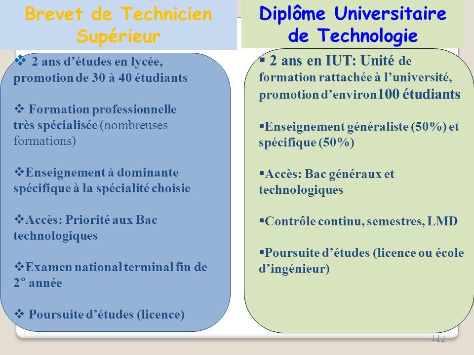 Diplôme Universitaire de Technologie 12  2 ans en IUT: Unité de formation rattachée à l'université, promotion d'environ 100 étudiants  Enseignement