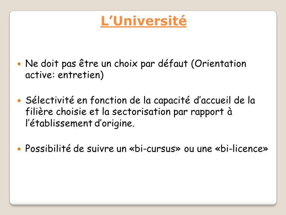 L'Université Ne doit pas être un choix par défaut (Orientation active: entretien) Sélectivité en fonction de la capacité d'accueil de la filière chois