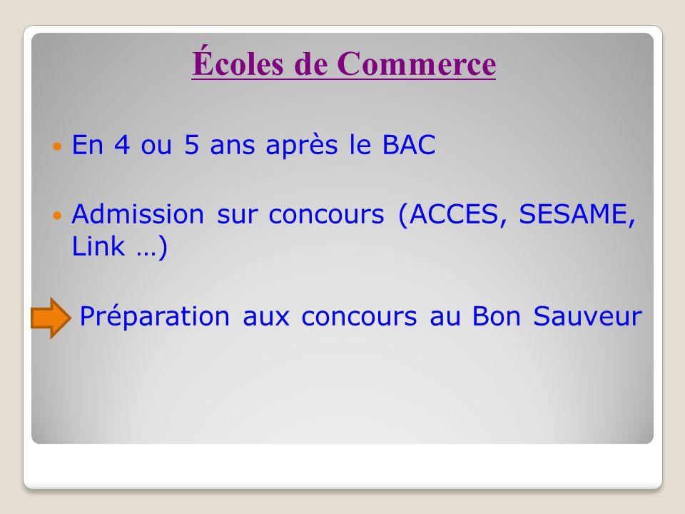 Écoles de Commerce En 4 ou 5 ans après le BAC Admission sur concours (ACCES, SESAME, Link …) Préparation aux concours au Bon Sauveur