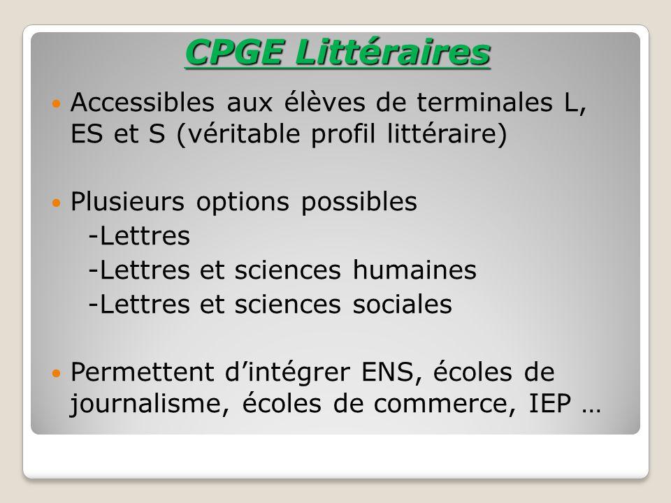 CPGE Littéraires Accessibles aux élèves de terminales L, ES et S (véritable profil littéraire) Plusieurs options possibles -Lettres -Lettres et scienc