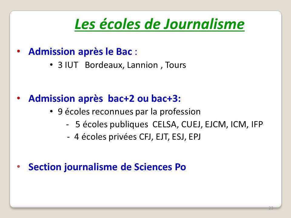 23 Les écoles de Journalisme Admission après le Bac : 3 IUT Bordeaux, Lannion, Tours Admission après bac+2 ou bac+3: 9 écoles reconnues par la profess