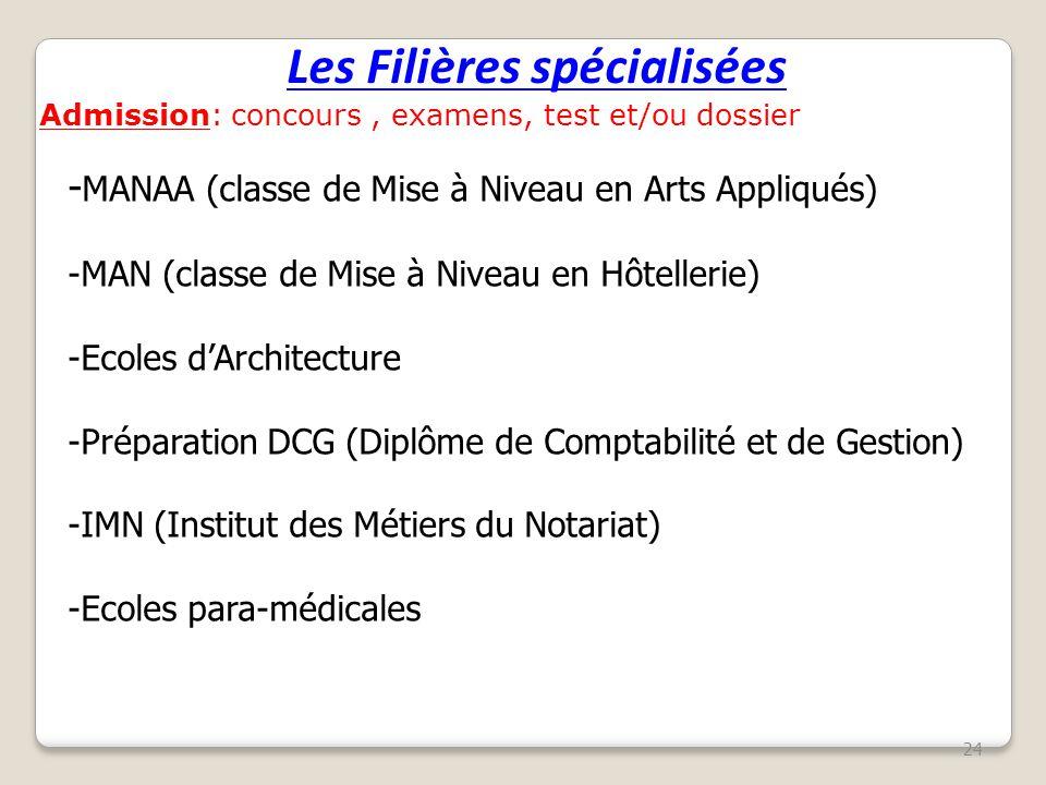 24 Les Filières spécialisées Admission: concours, examens, test et/ou dossier - MANAA (classe de Mise à Niveau en Arts Appliqués) -MAN (classe de Mise